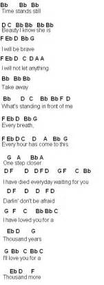 Letter Chords 25 Best Ideas About Fight Song Chords On Platten Songs Fight Song And Song