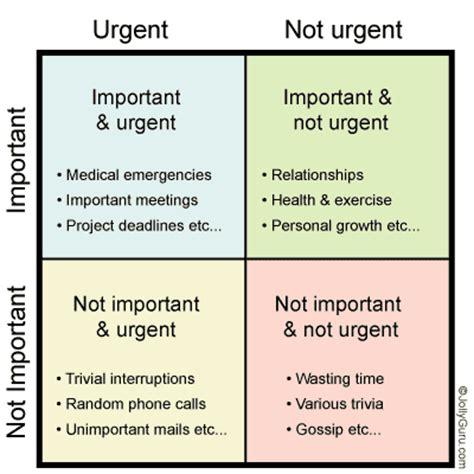 prioritizing goals how to prioritize