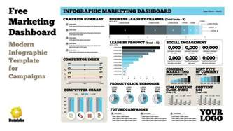 free marketing infographic dashboards datalabs