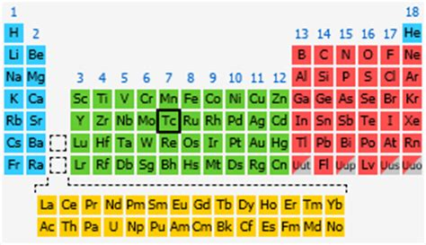 Tc Periodic Table technetium the periodic table at knowledgedoor