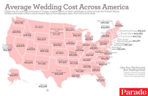 how much does the average wedding cost in northern ireland what is the average cost of a wedding in the usa working brides workingbrides