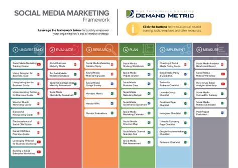 business playbook template social media marketing playbook