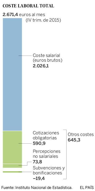 sueldos asse 2016 el abc de sueldos y salarios 2016 pdf