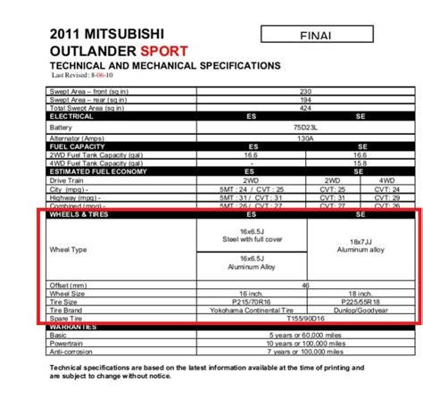 tyres for mitsubishi asx technical specifications of the 2011 mitsubishi rvr html