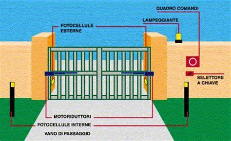 come aprire una cassetta di sicurezza senza chiavi md impianti elettrici civili e industriali md
