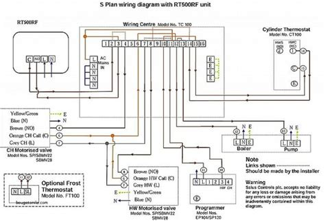 honeywell wiring diagram y plan wiring diagram with
