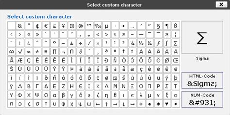 html input pattern special characters how to insert special characters into wordpress posts and