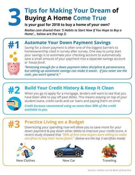 tips home 3 tips for making your dream home a reality infographic