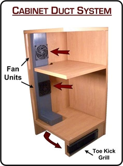 Av Closet Cooling by Cabinet Duct System For Venting Cooling Cabinets And