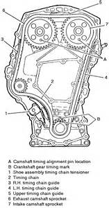 chevy malibu 2 4 engine diagram get free image about wiring diagram