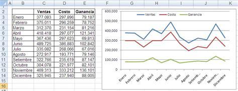 tutorial excel graficas 2010 mostrar y ocultar series en gr 225 ficos de excel