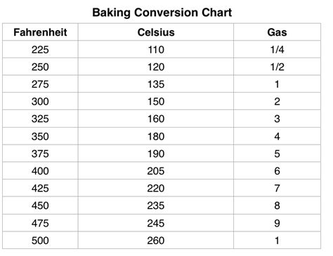 cooking measurement conversion chart grams to cups www measurement conversion chart for cooking baking
