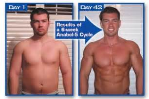testosterone before and after before and after testosterone cycle