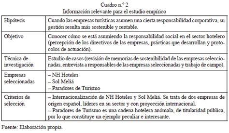 cadenas hoteleras trabajo la responsabilidad social corporativa en la gesti 243 n