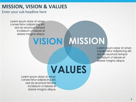 Vision Mission Values Powerpoint Template Powerpoint Templates Pinterest Template And Business Vision Document Template