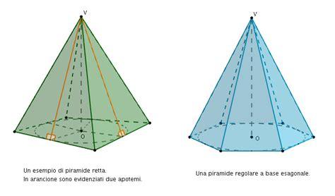 interno di una piramide formule della piramide volume apotema superficie