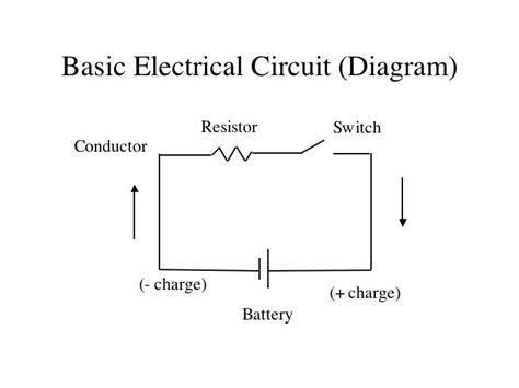 give a simple circuit diagram showing direction of charge