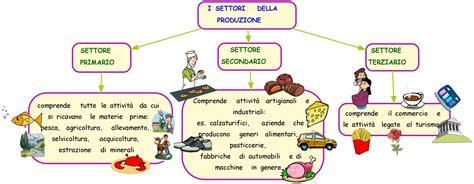 biotecnologia alimentare i settori produttivi tecnologia