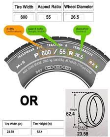 Tire Air Pressure Calculator Tire Pressure Sensor Diagram Pipe Diagram Elsavadorla