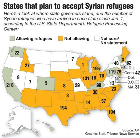 map of us states not accepting syrian refugees column the reactionary vocabulary of fear aggie central
