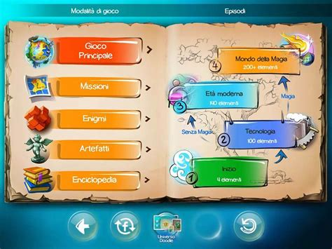 doodle god quest doodle god quest walkthrough most popular