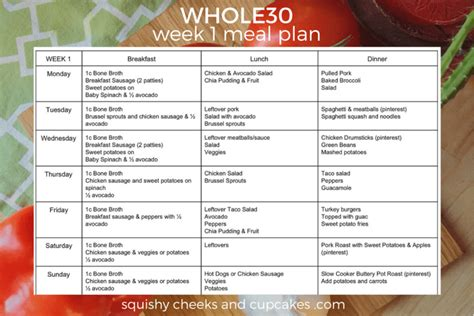 whole30 meal plan template vegetarian keto book all about