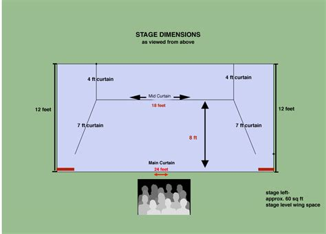 front view click  stage schematic  dimensions