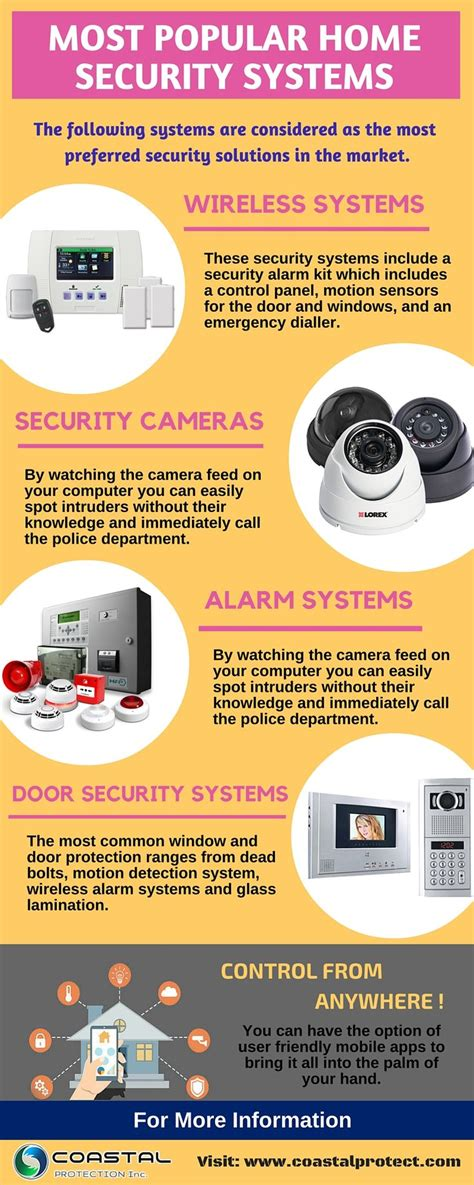 17 best ideas about security systems on