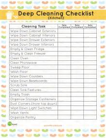 Printable kitchen cleaning checklist mom it forward
