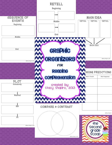 printable reading comprehension graphic organizers reading comprehension graphic organizers free readers