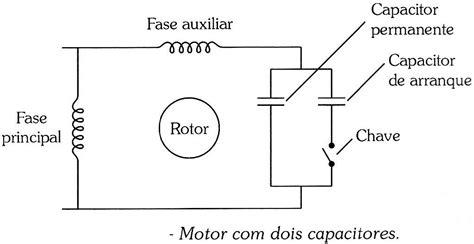 o que é motor de capacitor permanente m 225 quinas el 233 tricas ii wiki do if sc