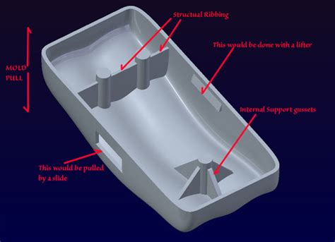 design for manufacturing injection molding design for manufacturing injection molding versus 3d