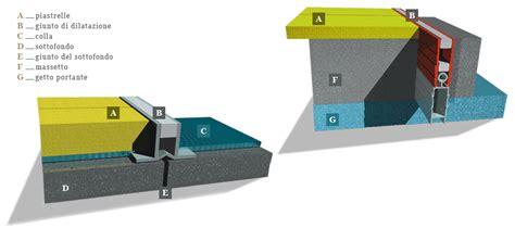 giunti strutturali a pavimento gherpav