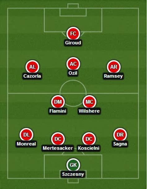 arsenal starting lineup man city vs arsenal 2013 team news starting lineup