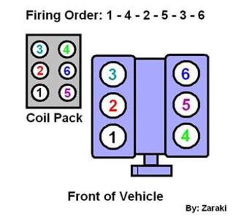 2001 Ford Escape Firing Order 2003 Ford Escape Fuse Box Wiring Diagram And Circuit