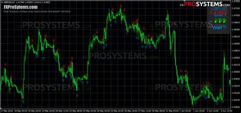 best free binary option indicator ryfanumakip web fc2