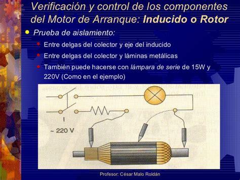 inductor motor de arranque inductor e inducido de un motor 28 images motor de corriente directa tecnolog 237 a rob 243