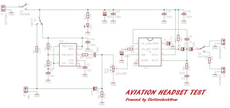 test of for aviation aviaton headset test