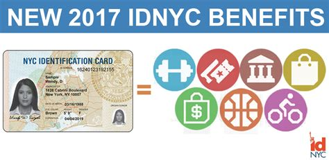 Ny State Id Card Template by Idnyc