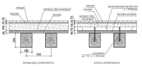 solaio terrazzo emejing solaio terrazzo images amazing design ideas