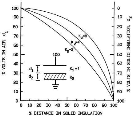 capacitor behaviour at high frequency capacitor behaviour in ac circuit 28 images an ac source powers a circuit containing a