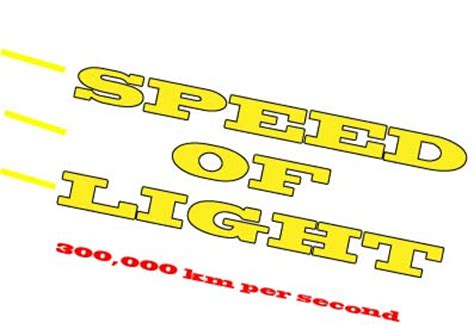 Speed Of Light Per Second by Galaxy Lesson