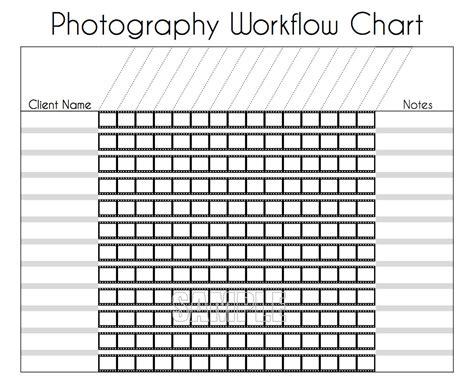 photography workflow photography workflow charts set editable printables