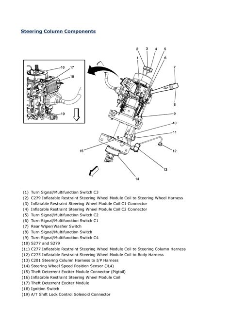 2007 chevrolet uplander heater coil replacement manual free replacing 2007 chevy radiator wiring diagram 2007 chevy uplander keyless entry 48 wiring diagram images wiring diagrams