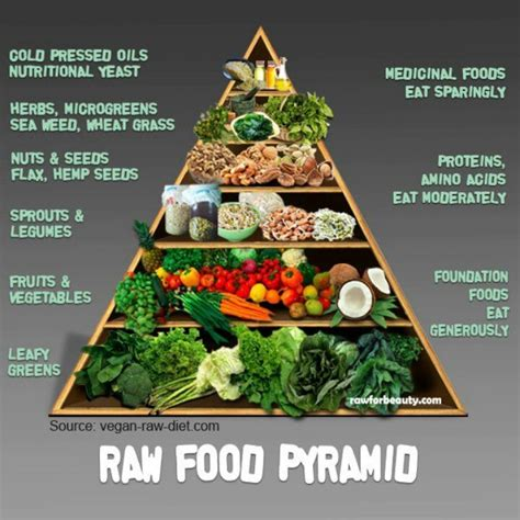 vegan eat drink and live like you give a sh t books vegan food pyramid health
