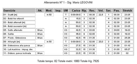 test scomposizione polinomi more info top7 sport sys advanced system