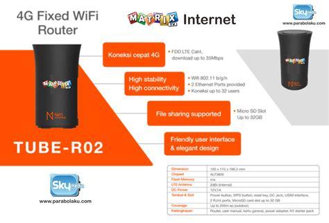 Harga Matrix Wifi jual paket matrix tv net1 parabolaku