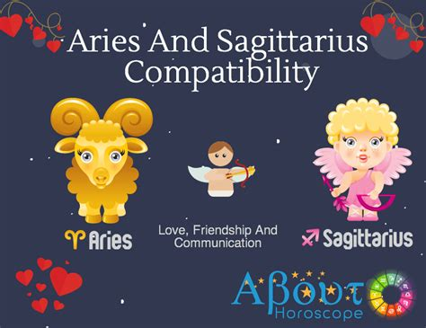 aries and sagittarius compatibility love friendship
