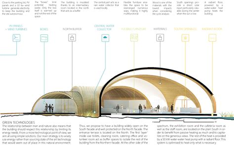 visitor pattern in c net living landscape the great fen visiting center by atelier
