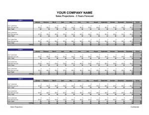 3 year sales forecast template sales projections template sle form biztree
